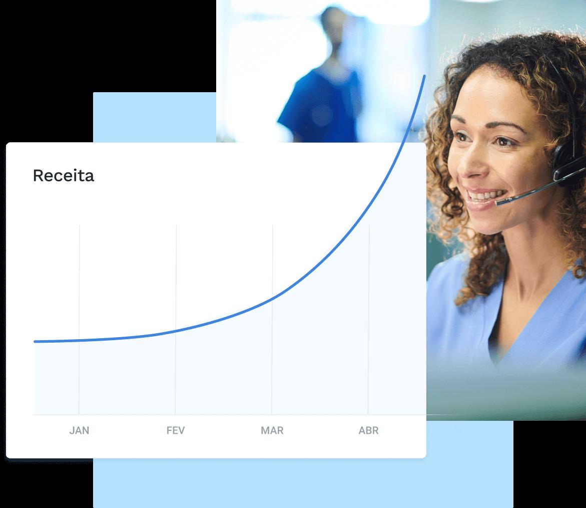 Doctoralia Phone | Gerenciamento de chamadas para clínicas